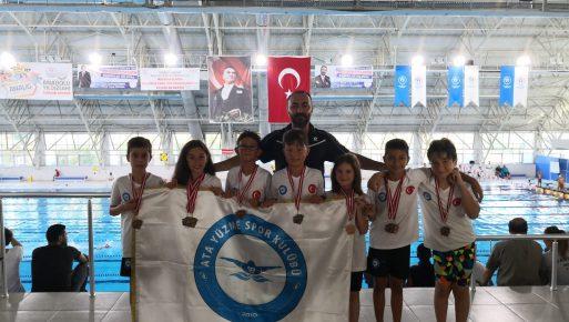 Tekirdağ Uluslararası Yüzme Yarışları 2019