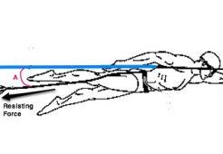 Yüzme Paraşütü Nedir?